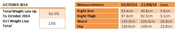 measurement oct 14