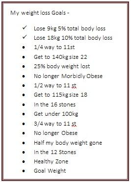 weight loss goals1